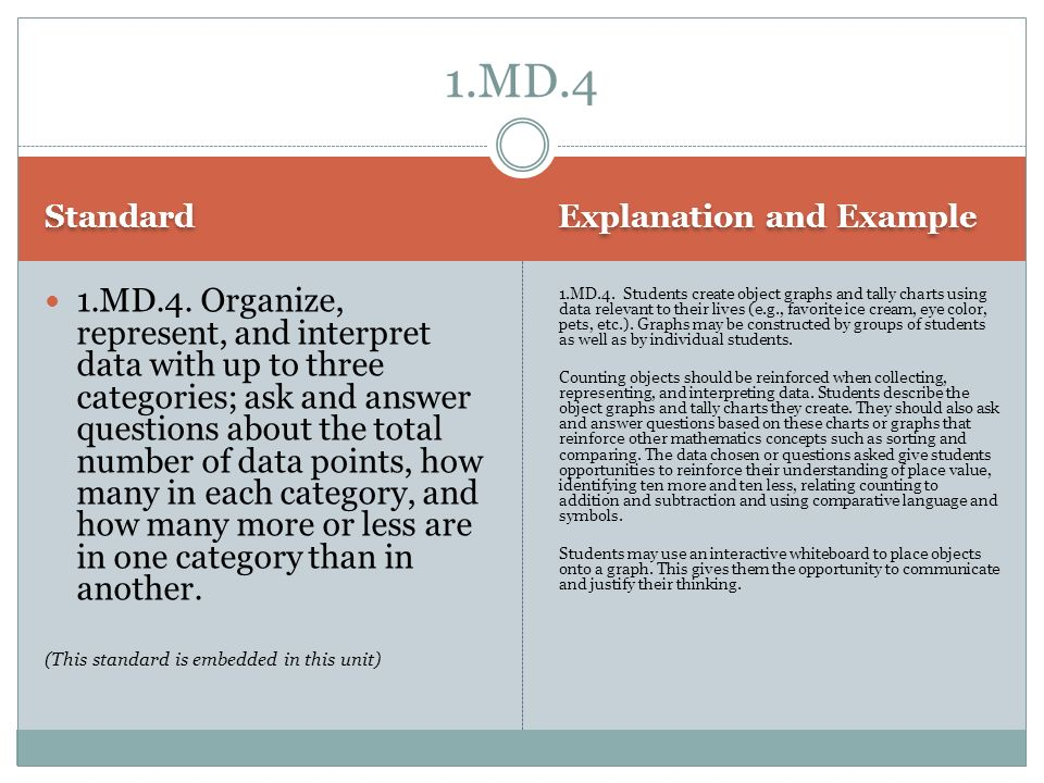 1.MD.4 Standard. Explanation and Example.