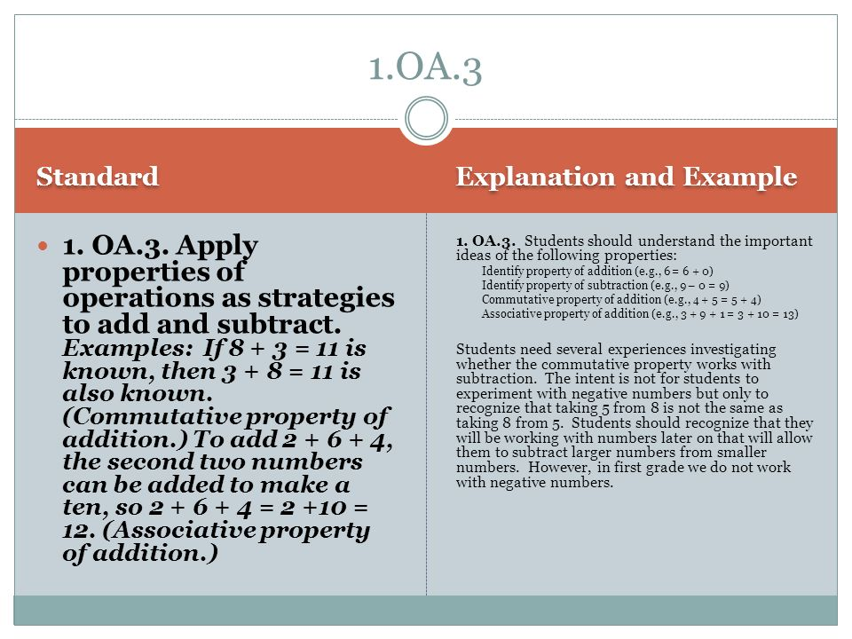 1.OA.3 Standard. Explanation and Example.