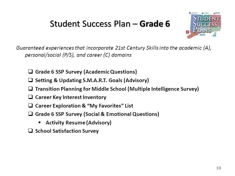 Student Success Plan – Grade 6