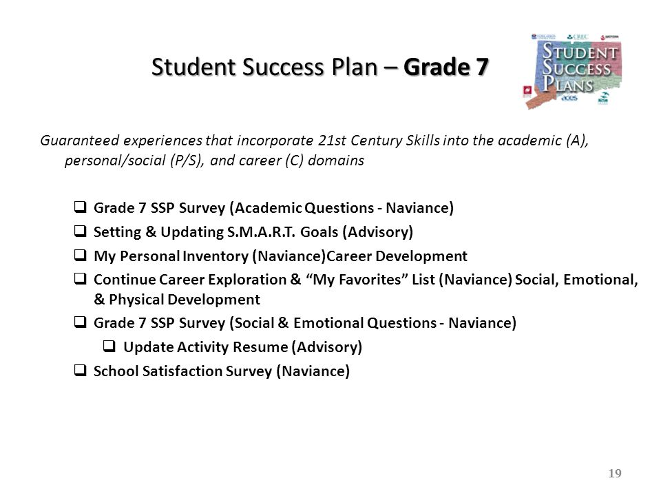 Student Success Plan – Grade 7