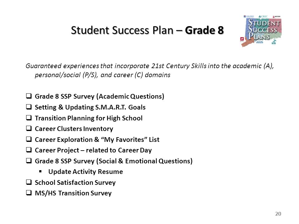 Student Success Plan – Grade 8