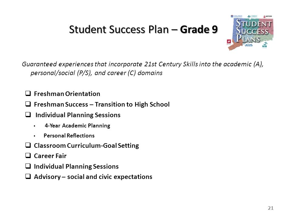 Student Success Plan – Grade 9