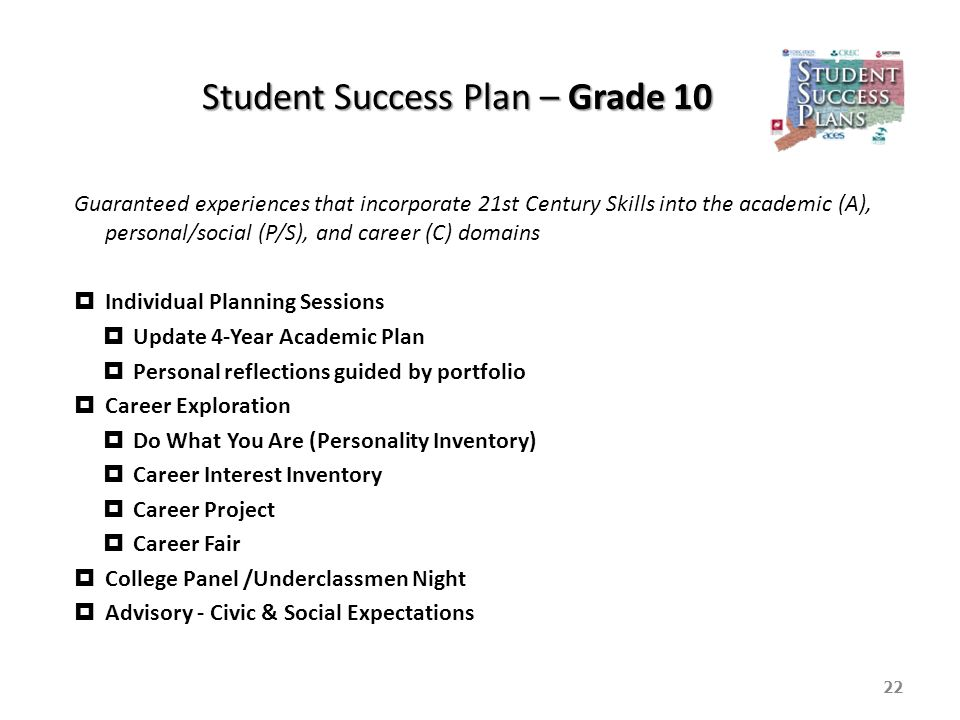 Student Success Plan – Grade 10