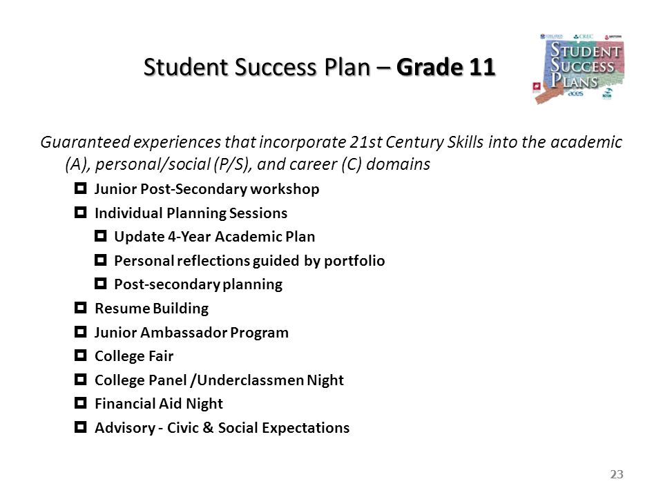 Student Success Plan – Grade 11