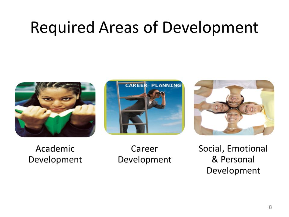 Required Areas of Development