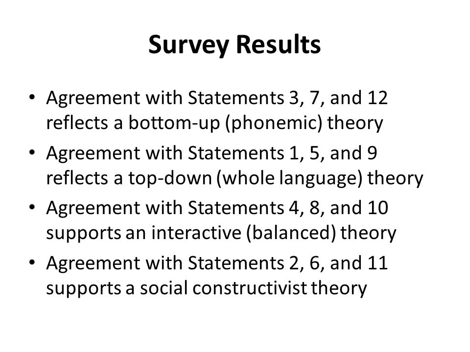 Survey Results Agreement with Statements 3, 7, and 12 reflects a bottom-up (phonemic) theory.