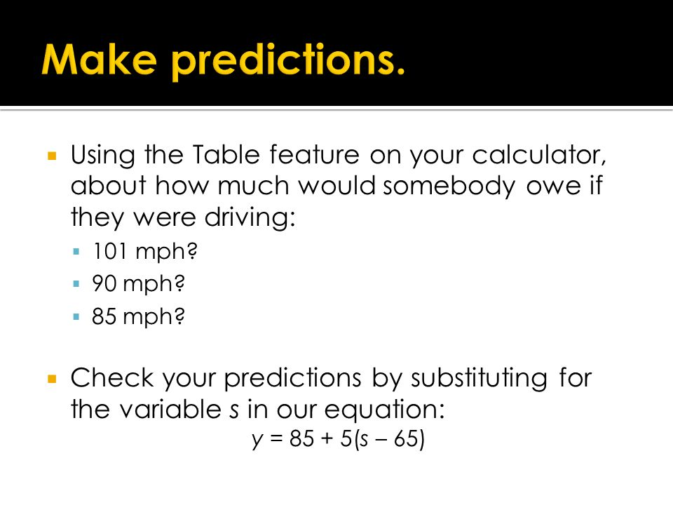 Make predictions. Using the Table feature on your calculator, about how much would somebody owe if they were driving: