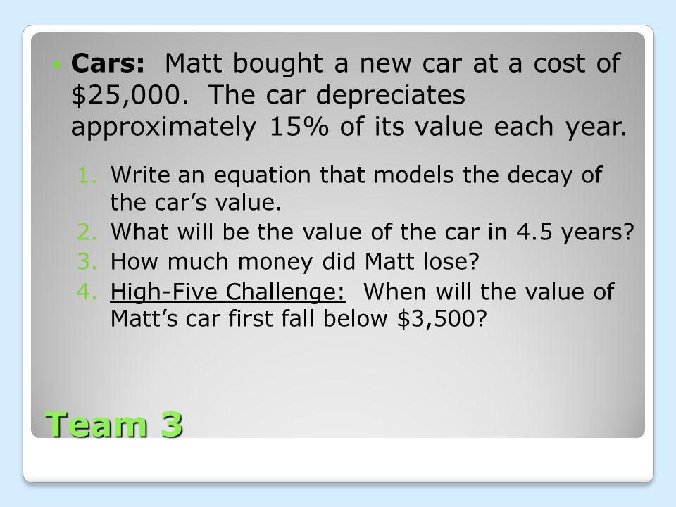 Cars: Matt bought a new car at a cost of $25,000