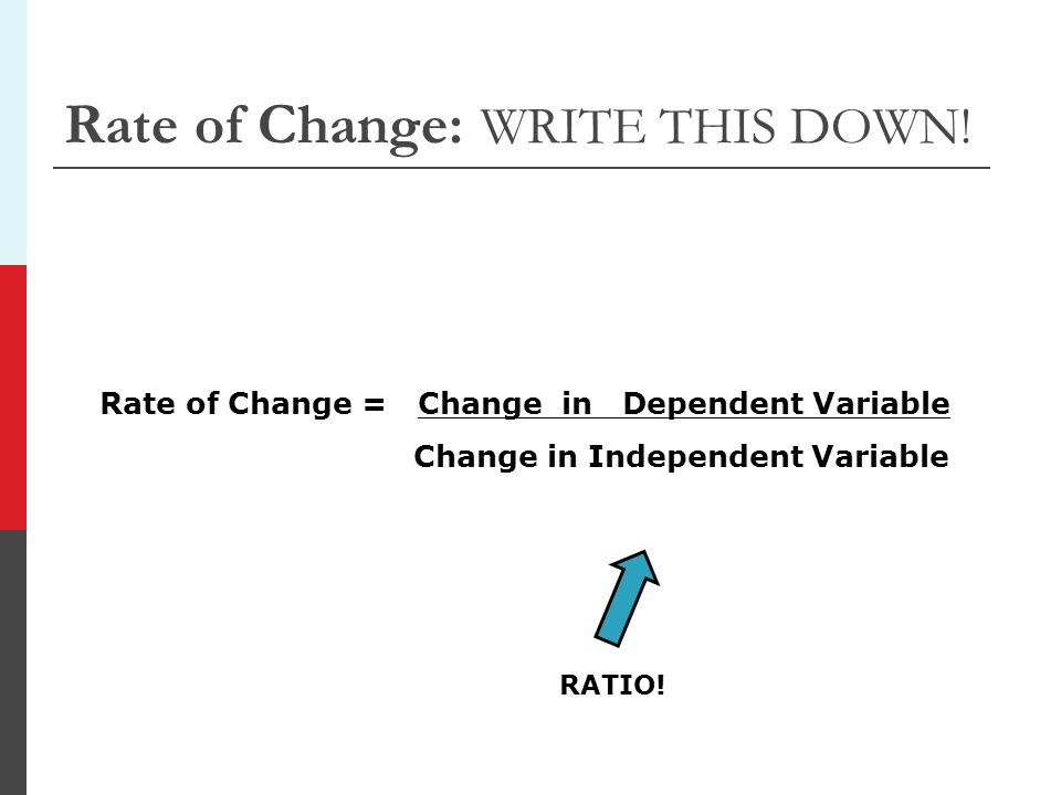 Rate of Change: WRITE THIS DOWN!