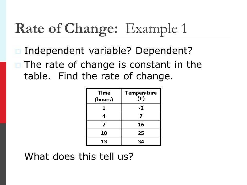 Rate of Change: Example 1