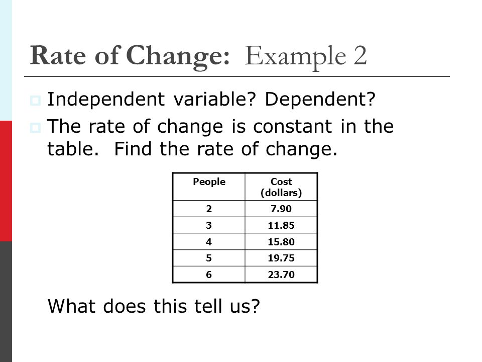Rate of Change: Example 2