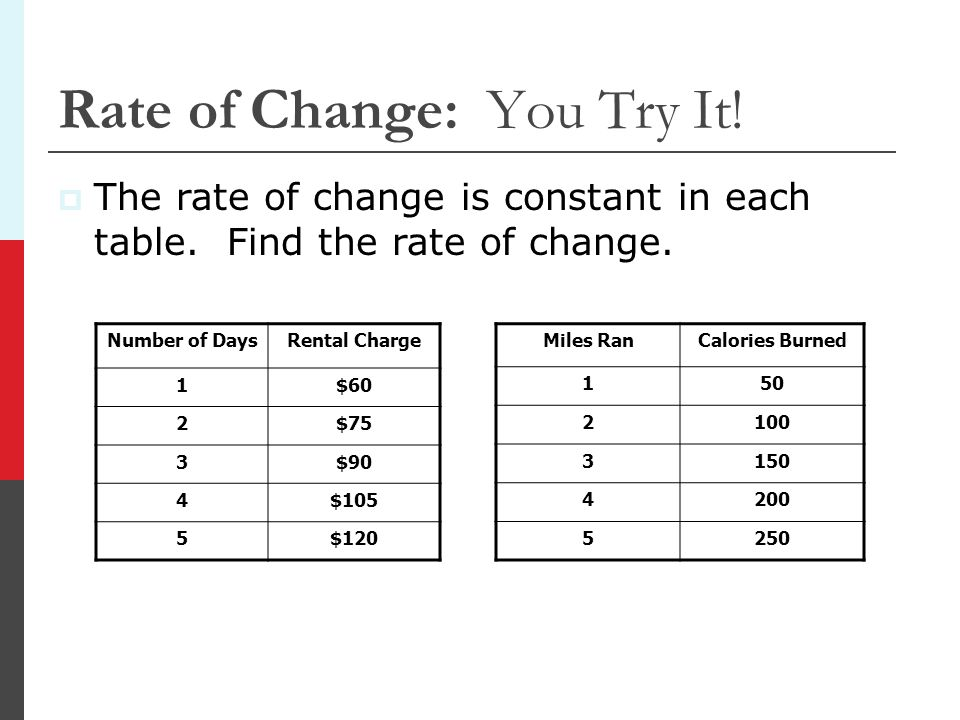 Rate of Change: You Try It!