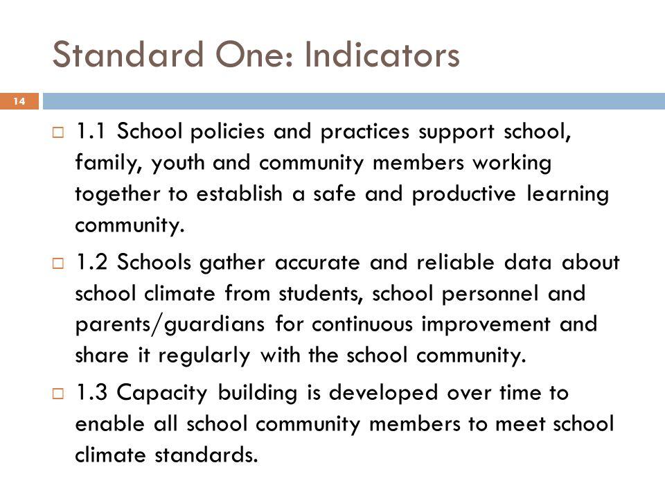 Standard One: Indicators