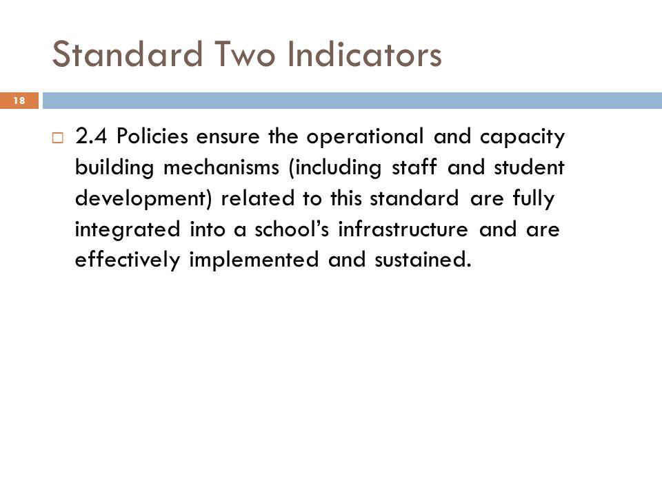 Standard Two Indicators