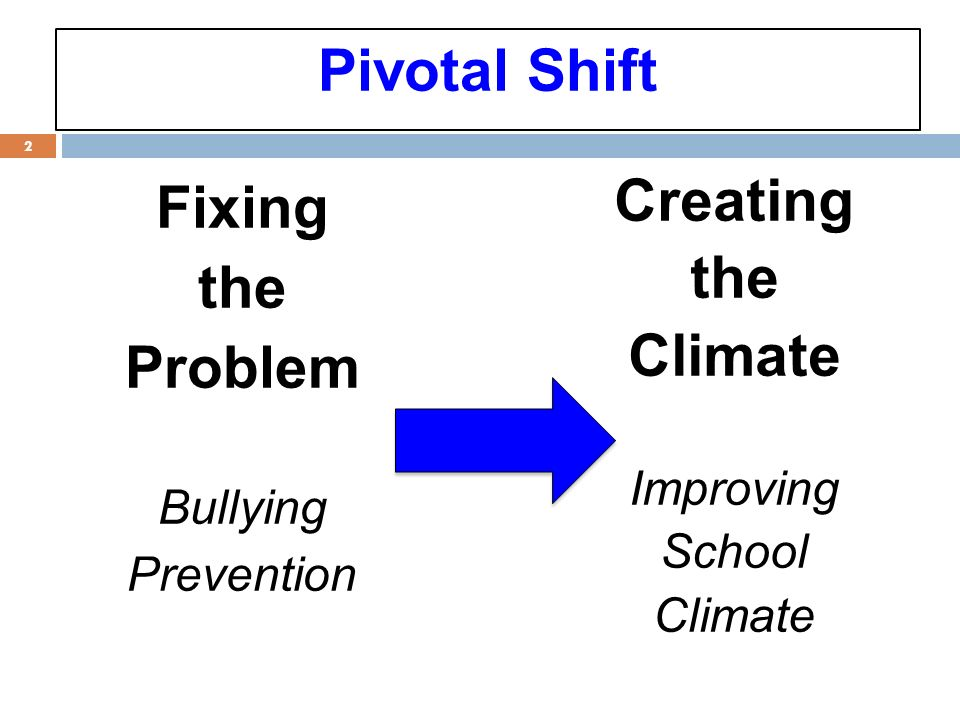 Pivotal Shift Fixing the Problem Creating the Climate