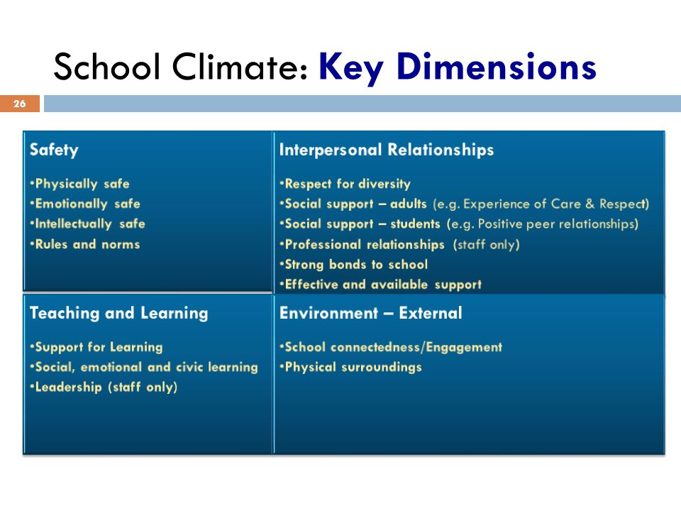 School Climate: Key Dimensions