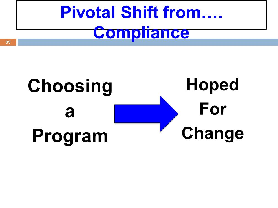 Pivotal Shift from…. Compliance