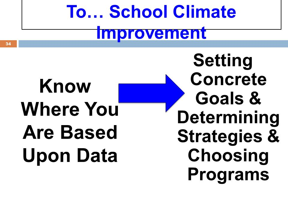 To… School Climate Improvement