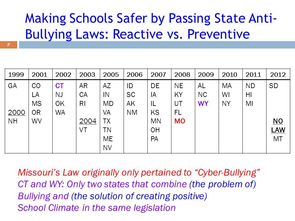 Making Schools Safer by Passing State Anti-Bullying Laws: Reactive vs