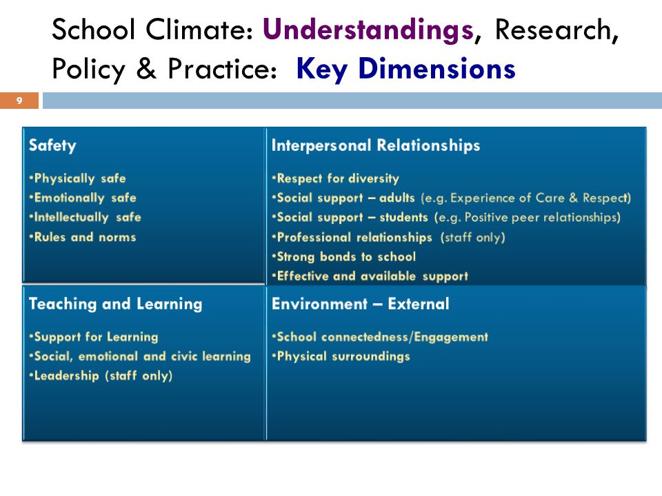 School Climate: Understandings, Research, Policy & Practice: Key Dimensions