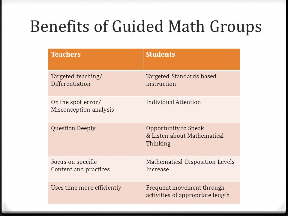 Benefits of Guided Math Groups