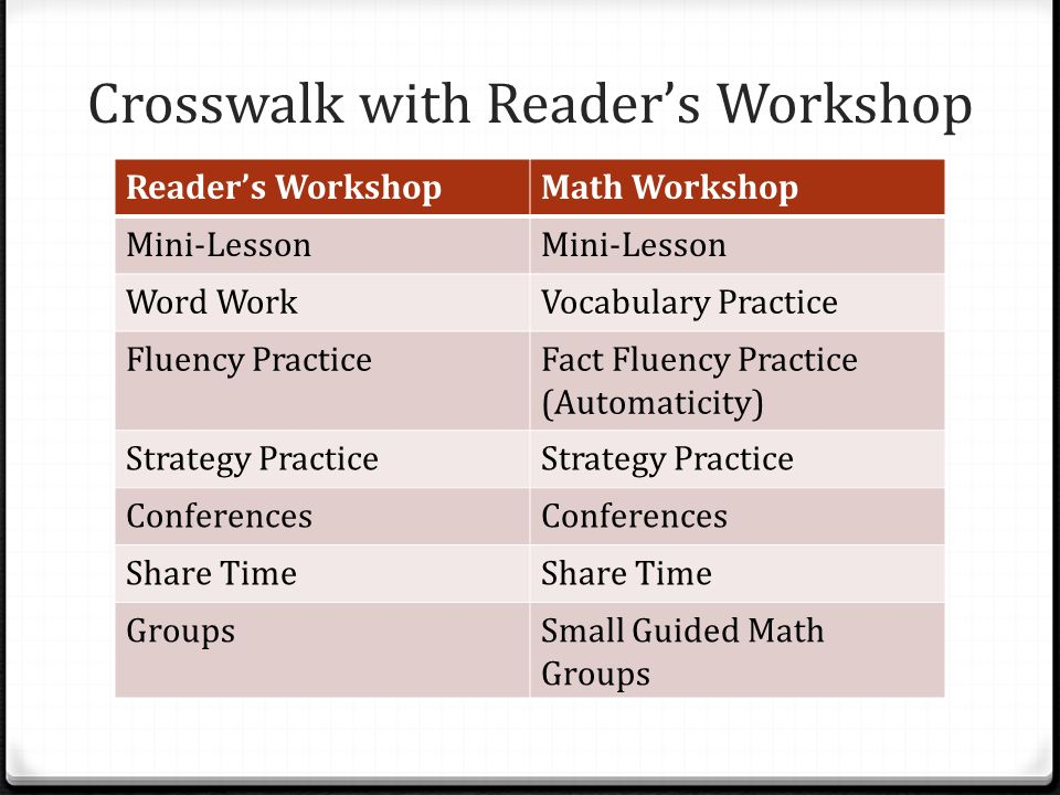 Crosswalk with Reader's Workshop