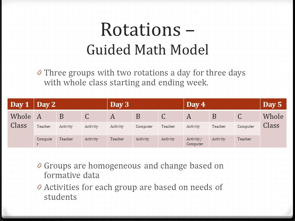 Rotations – Guided Math Model