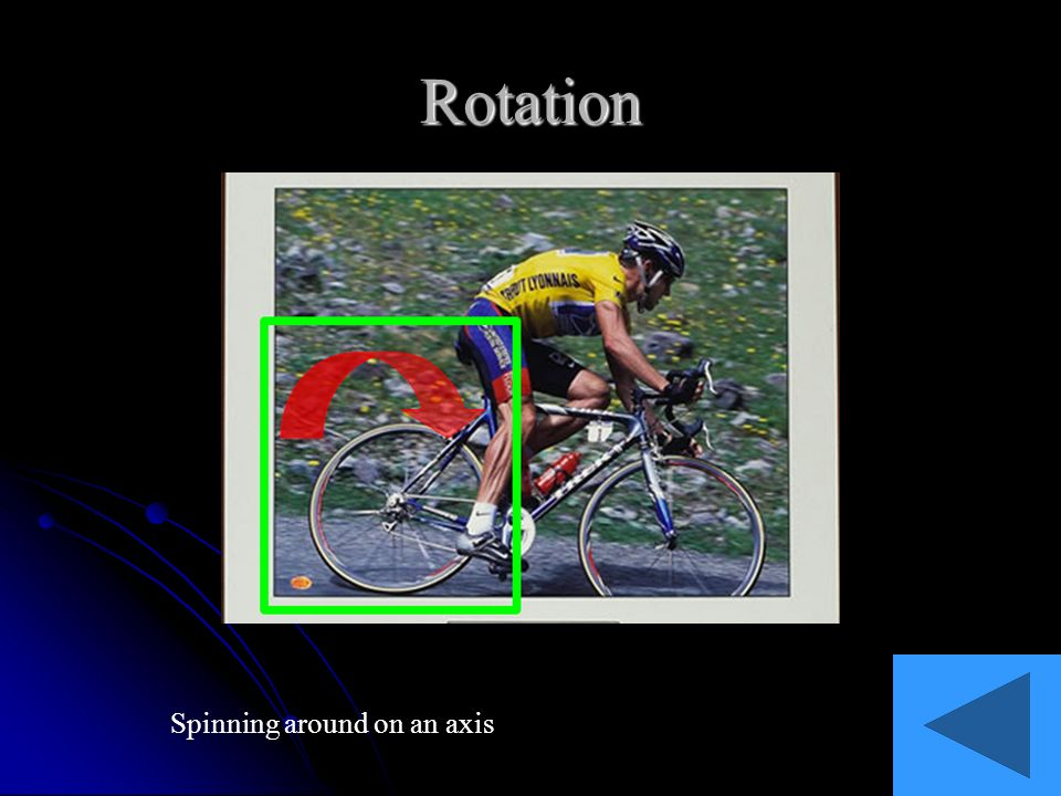 Rotation Spinning around on an axis