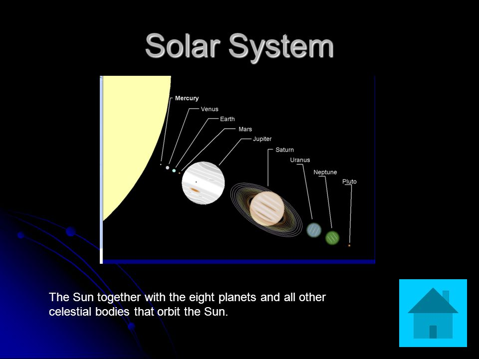 Solar System The Sun together with the eight planets and all other celestial bodies that orbit the Sun.