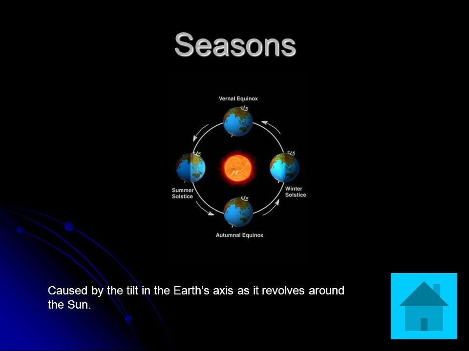 Seasons Caused by the tilt in the Earth's axis as it revolves around the Sun.
