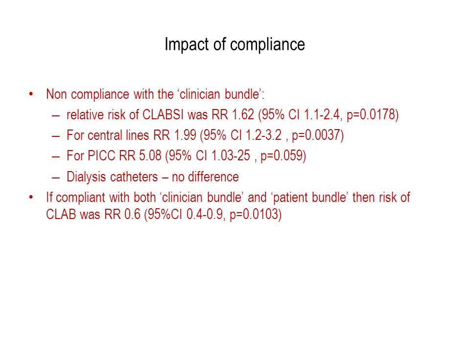 Impact of compliance Non compliance with the 'clinician bundle':