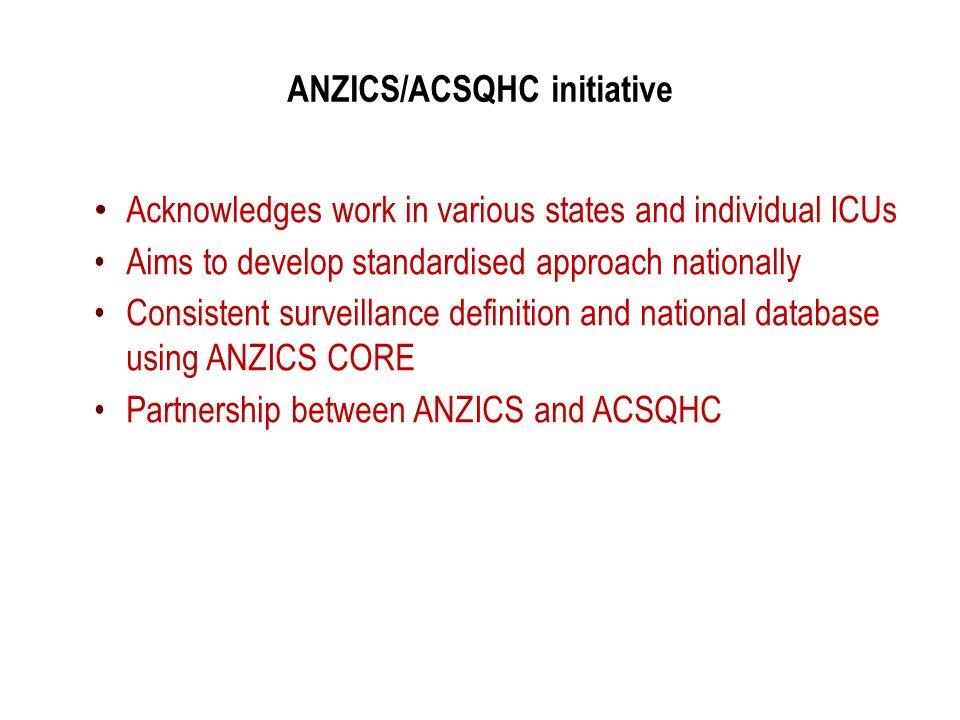 ANZICS/ACSQHC initiative