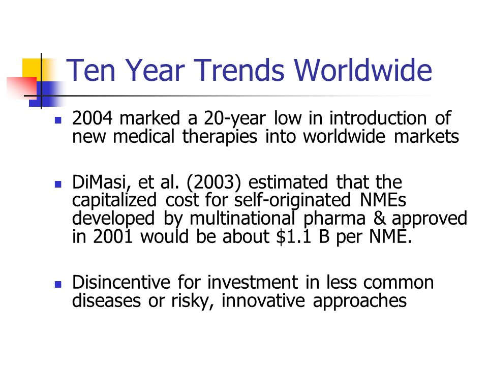 Ten Year Trends Worldwide