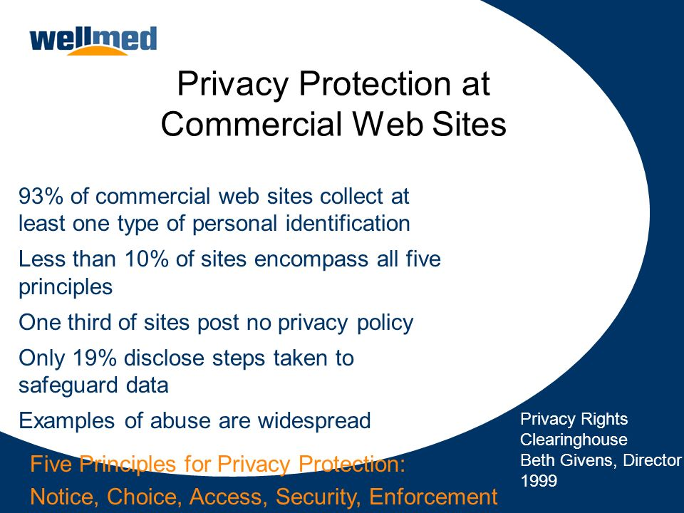 Privacy Protection at Commercial Web Sites