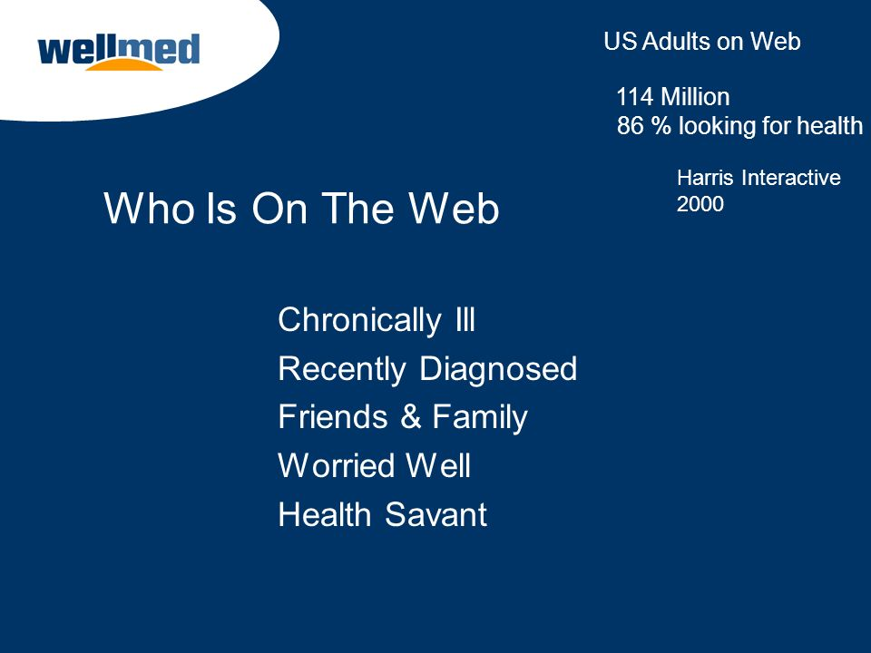 Who Is On The Web Chronically Ill Recently Diagnosed Friends & Family