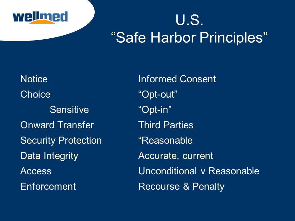 U.S. Safe Harbor Principles