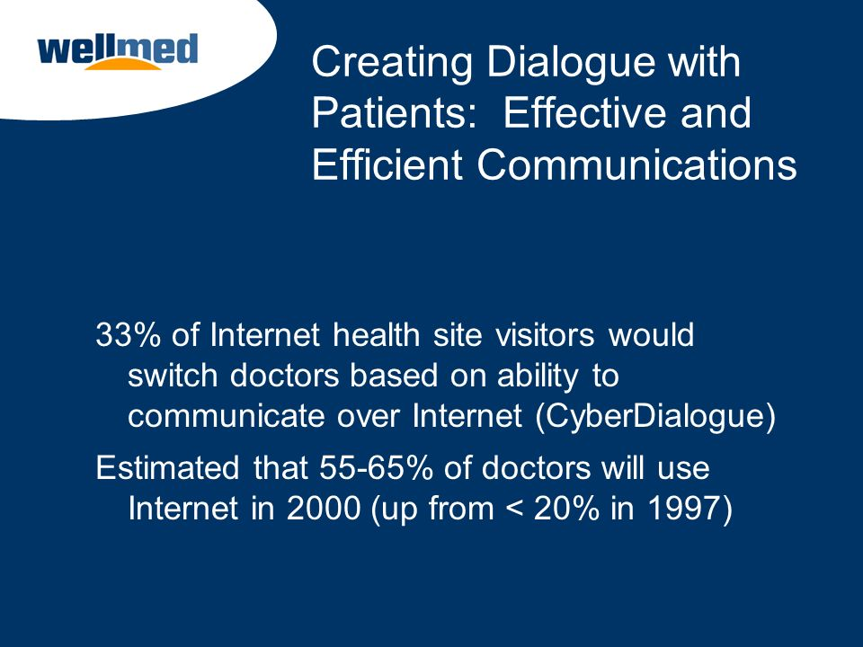 Creating Dialogue with Patients: Effective and Efficient Communications