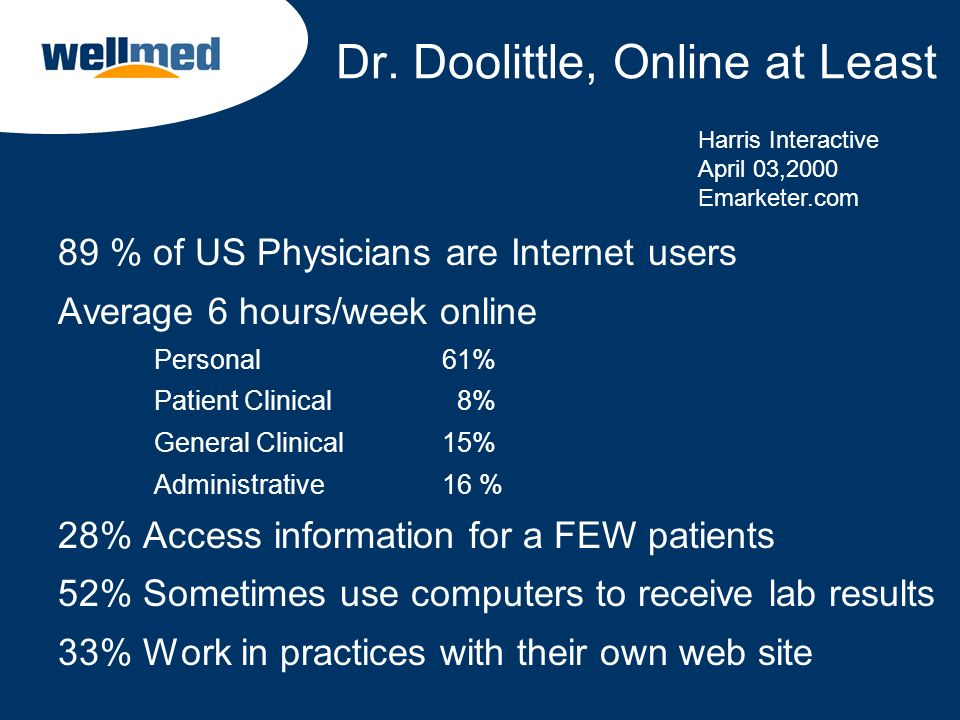 Dr. Doolittle, Online at Least