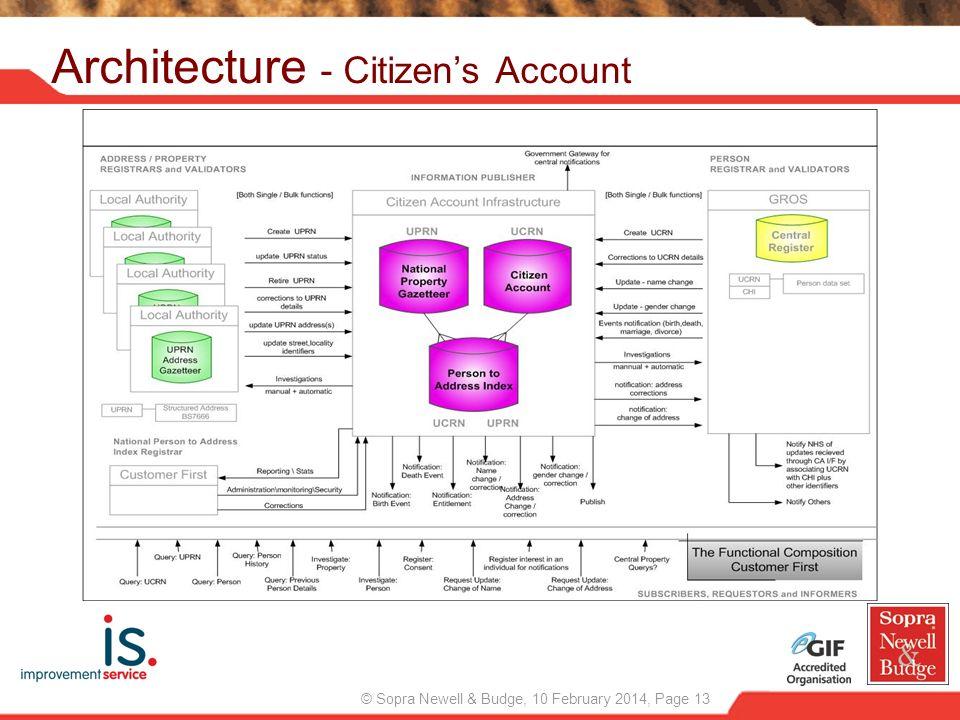 Architecture - Citizen's Account