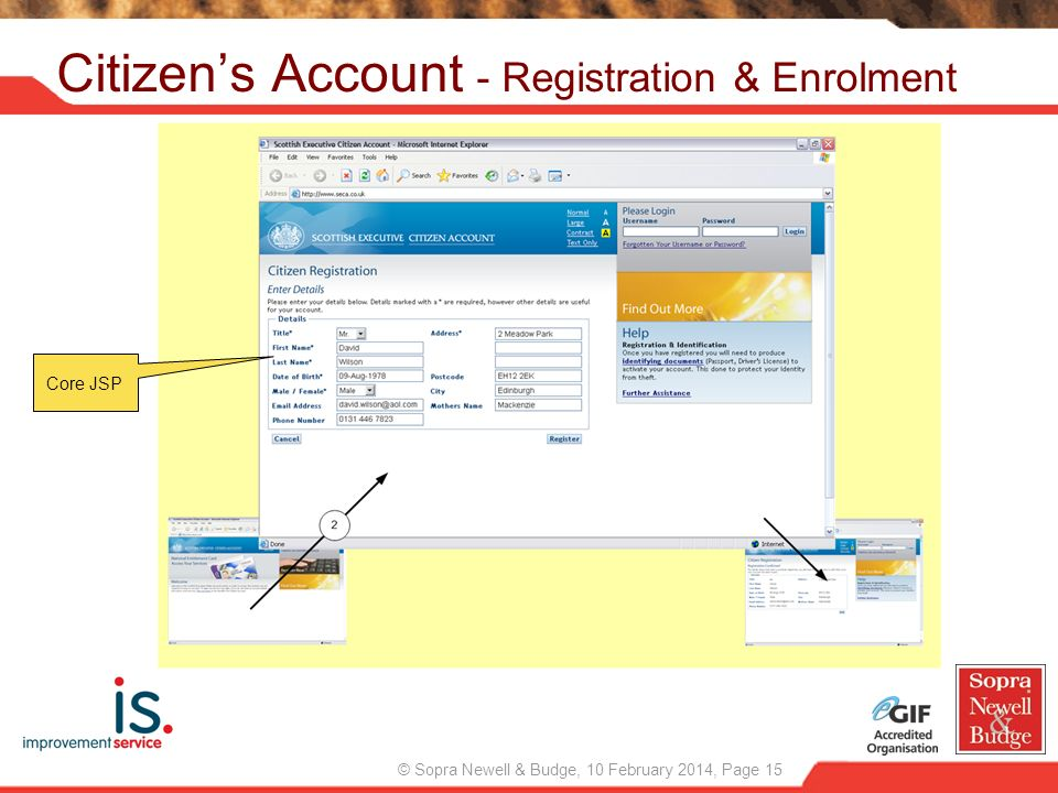 Citizen's Account - Registration & Enrolment