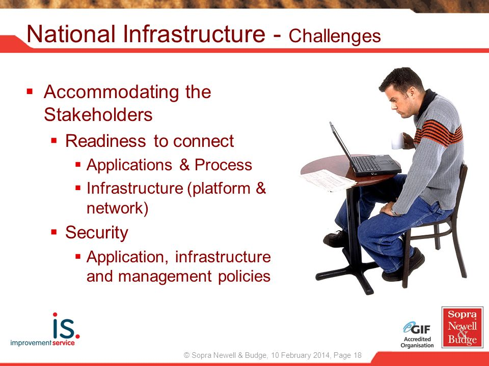 National Infrastructure - Challenges