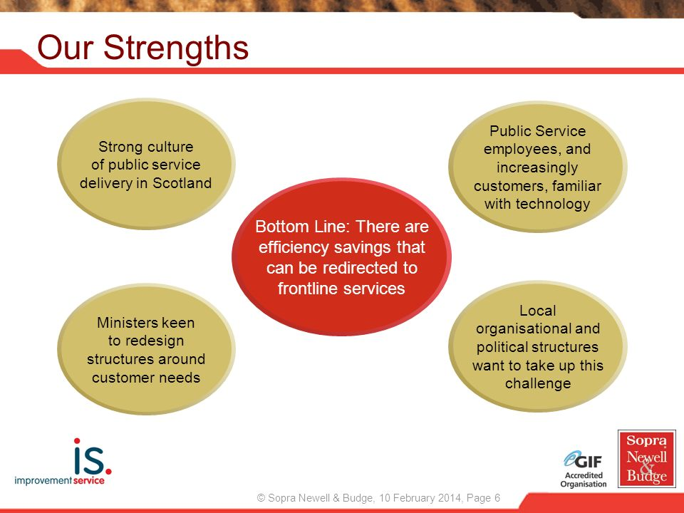 Our Strengths Strong culture of public service delivery in Scotland. Public Service employees, and increasingly customers, familiar with technology.