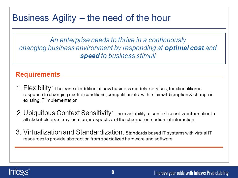 Business Agility – the need of the hour