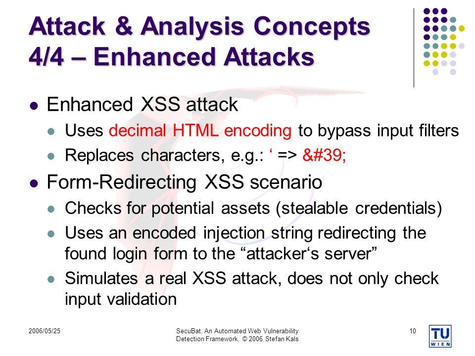 Attack & Analysis Concepts 4/4 – Enhanced Attacks