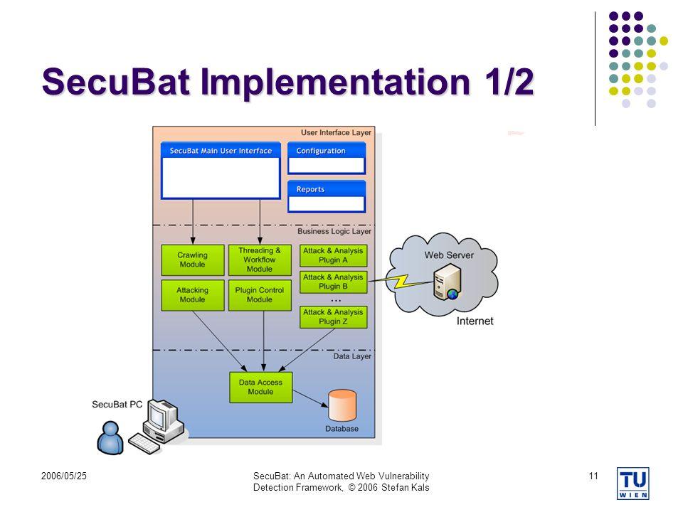 SecuBat Implementation 1/2