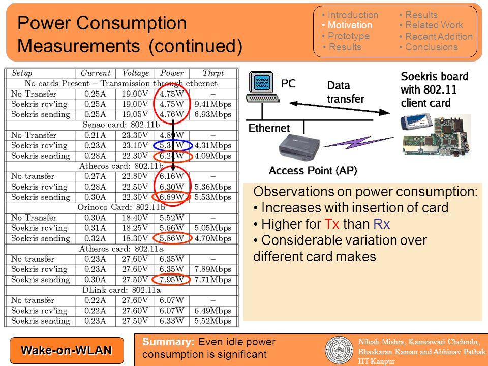 Power Consumption Measurements (continued)