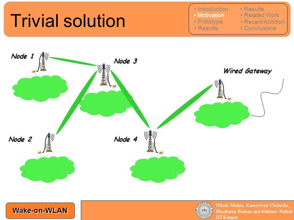 Trivial solution Node 1 Node 3 Wired Gateway Node 2 Node 4