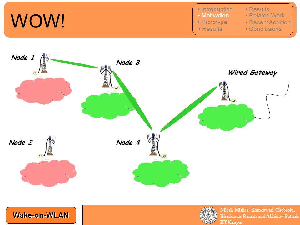 WOW! Node 1 Node 3 Wired Gateway Node 2 Node 4 • Introduction