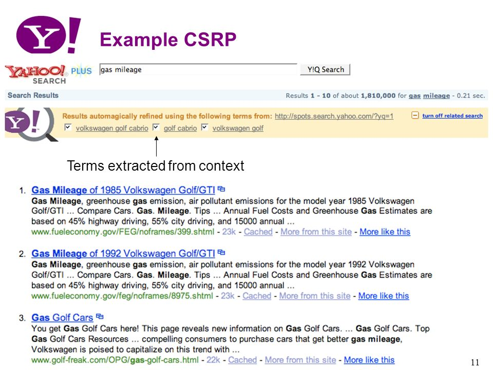 Example CSRP Terms extracted from context
