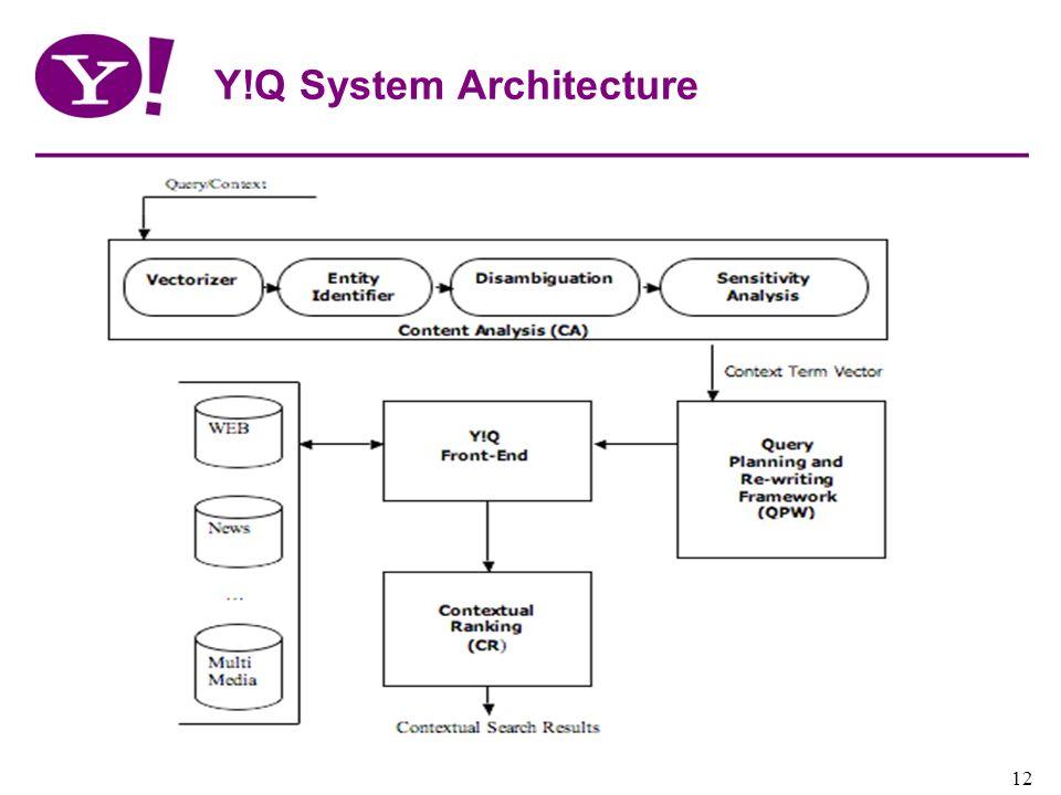 Y!Q System Architecture
